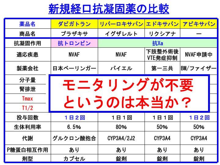 ロキ サバン リバー 医療用医薬品 :